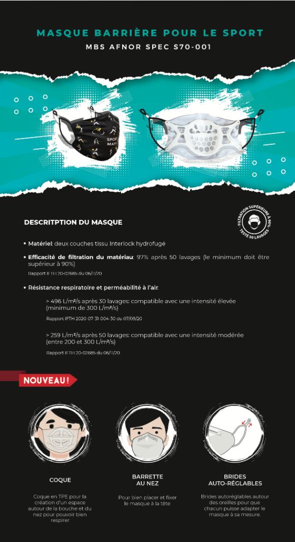 masque anti-covid personnalisable pour le sport